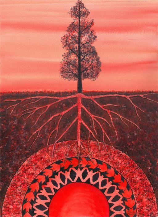 Root Chakra image from Feng Shui Dana
