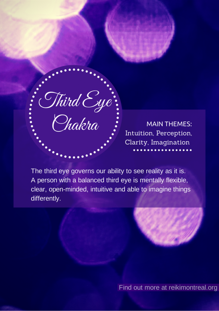 Third Eye Chakra | Reiki Montreal